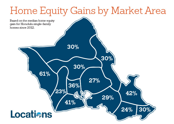 Locations: Where Oahu Homeowners Have the Most Home Equity